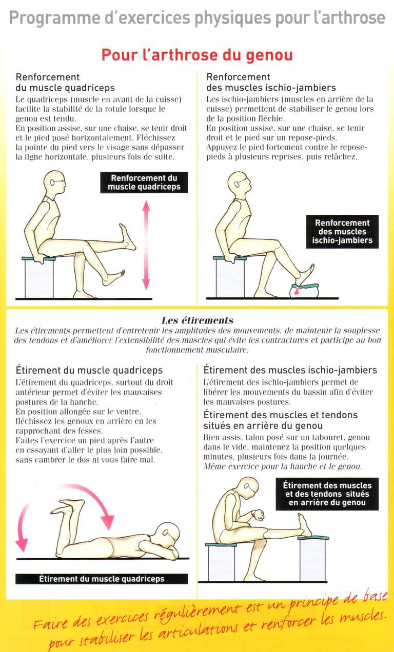 Hygiène de vie pour les genoux